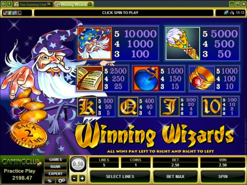Feel the Real Illusion of Winning Wizards Casino Game